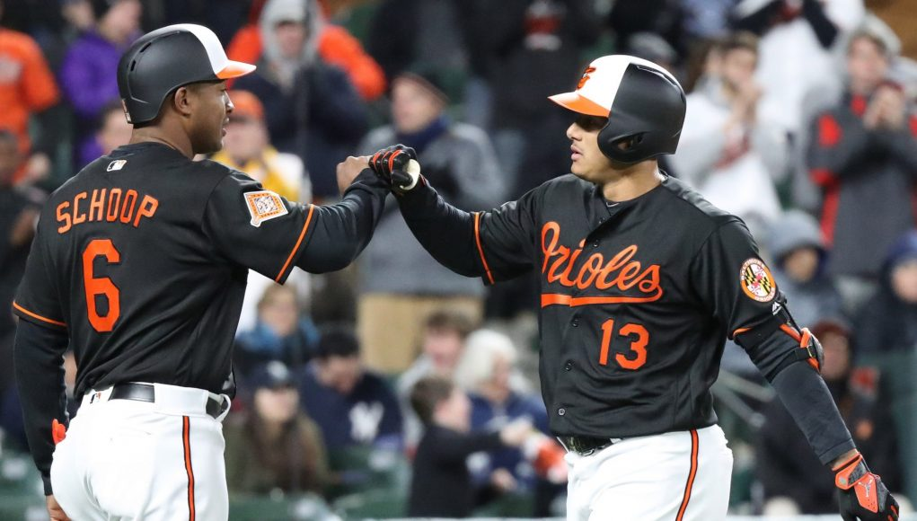 Untimely Error Sinks New York Yankees In Baltimore (Highlights)