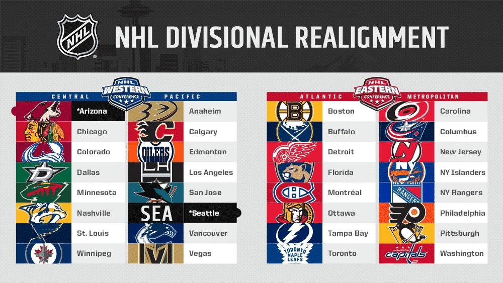 NHL Expansion Team, Seattle