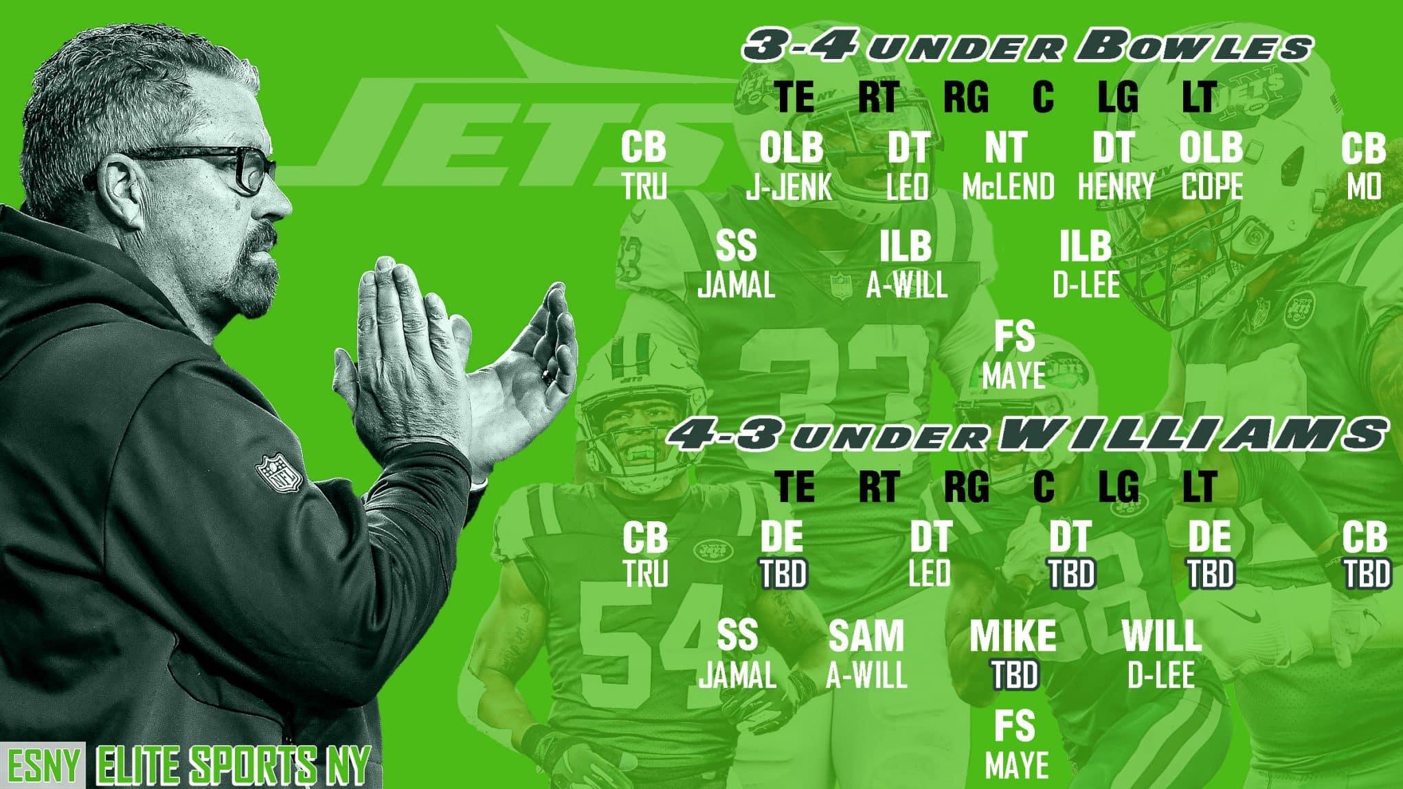 New York Jets Gregg Williams