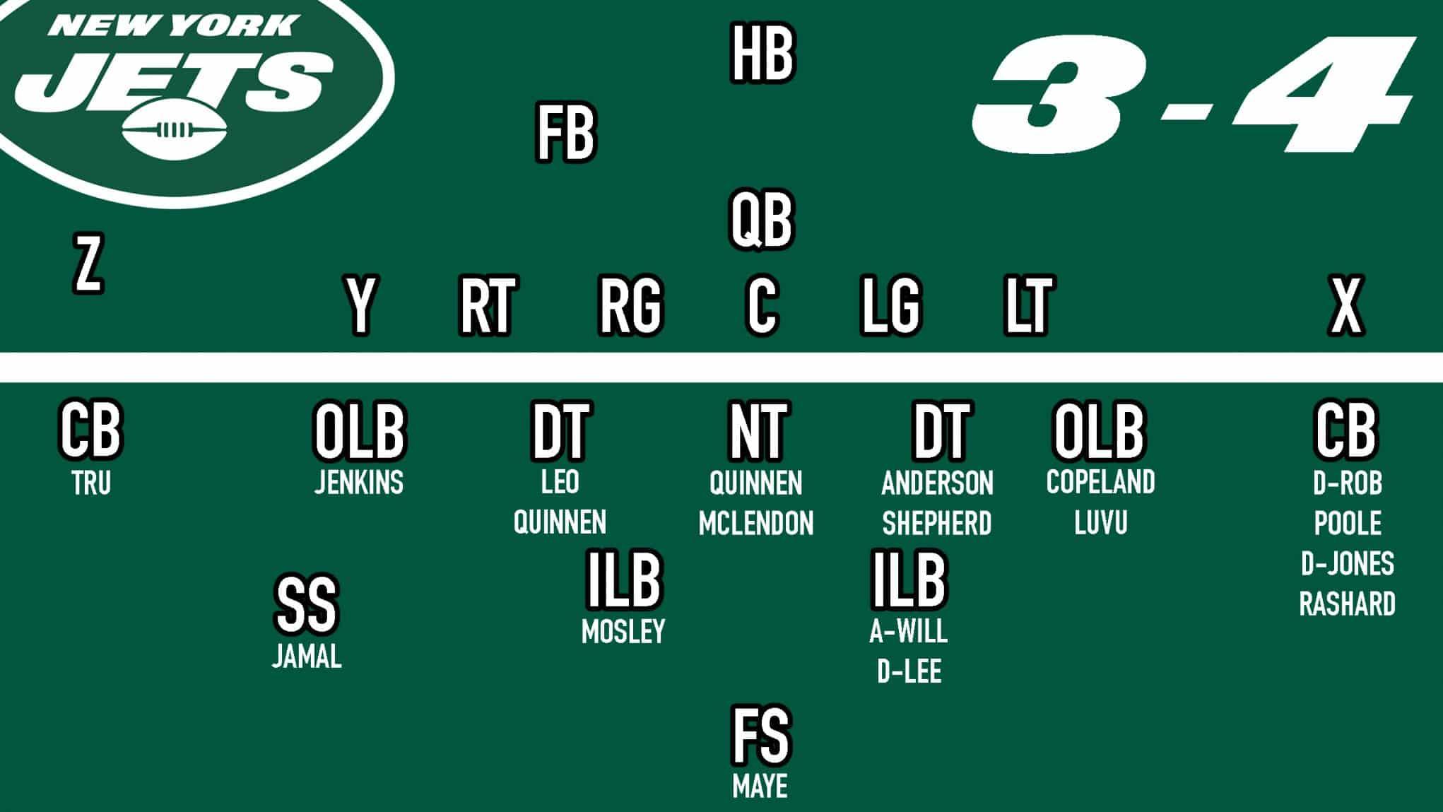 Jets 3-4