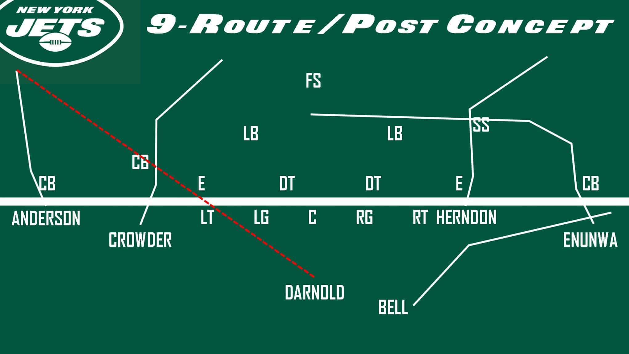 Jets 9-Route Post Concept
