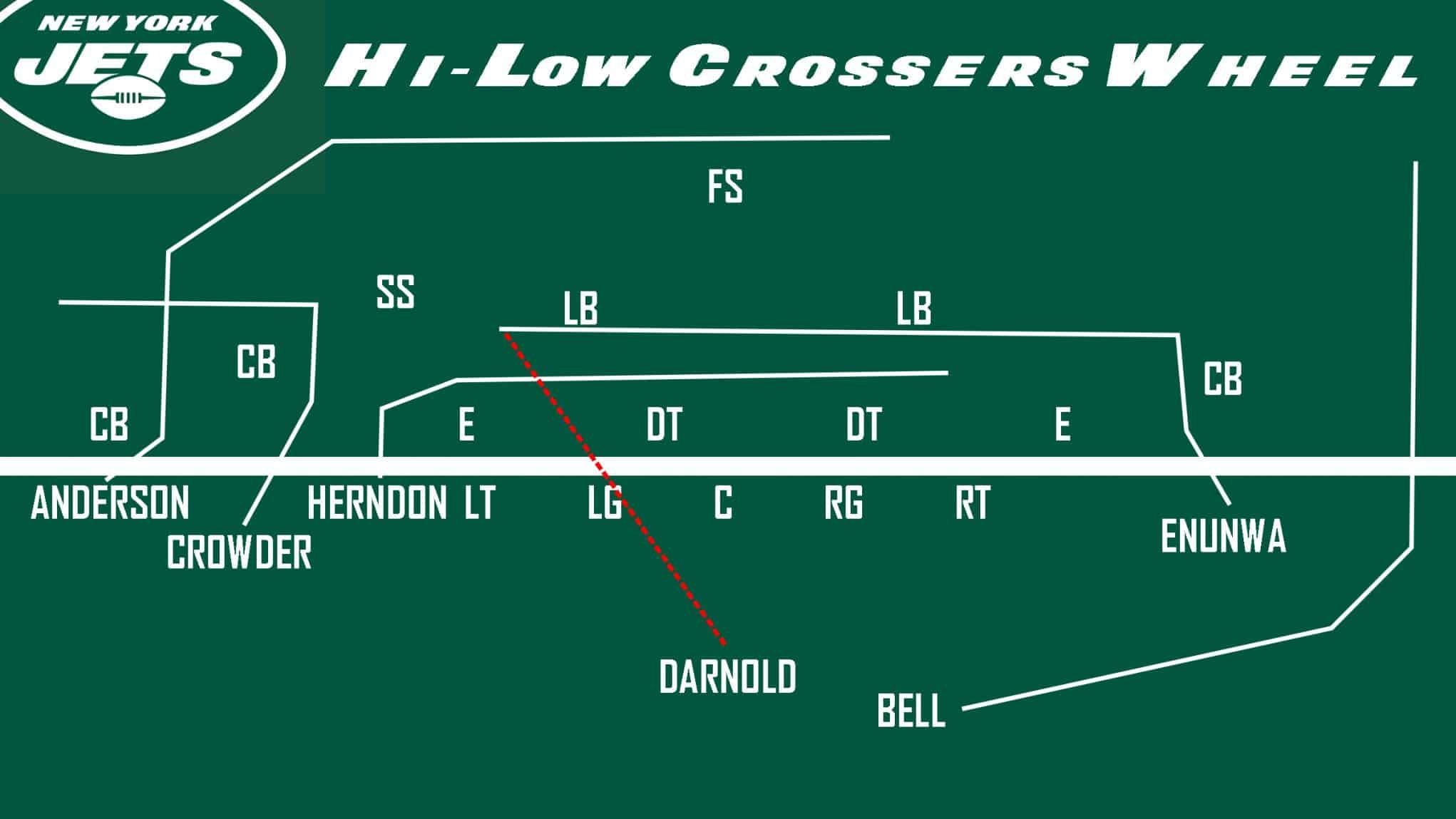 Jets Hi-Low Crossers Wheel