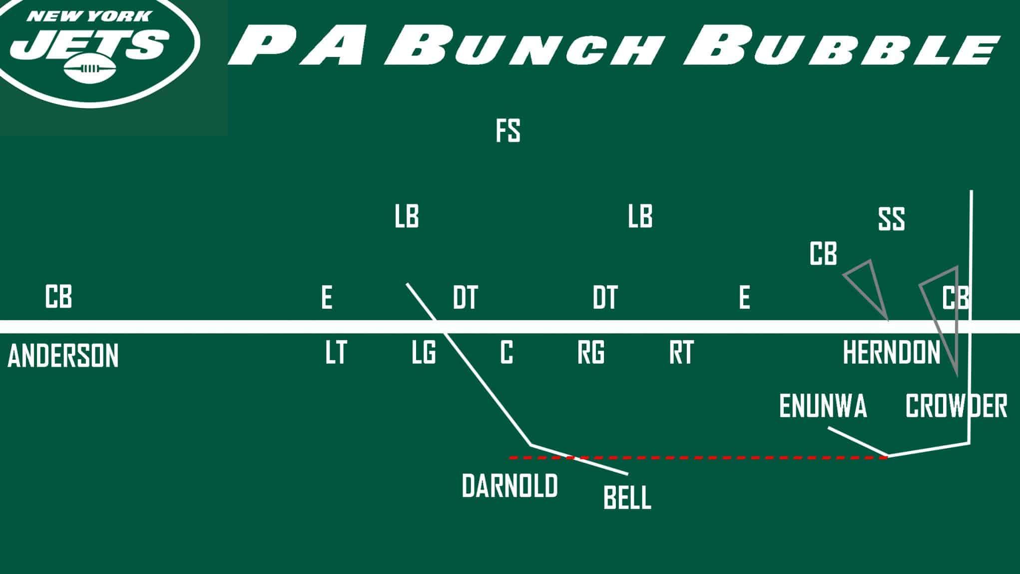 Jets PA Bunch Bubble