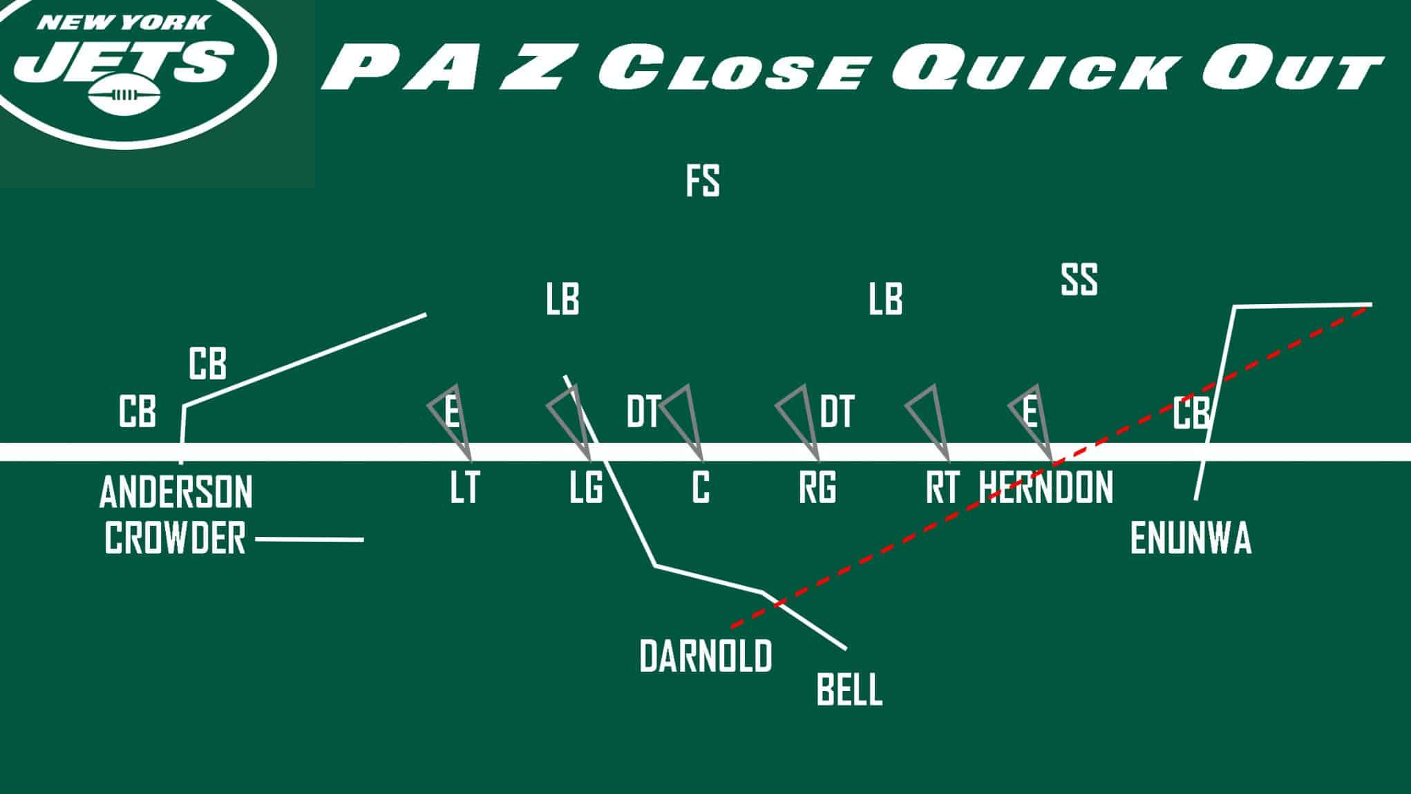 Jets PA Z Close Quick Out