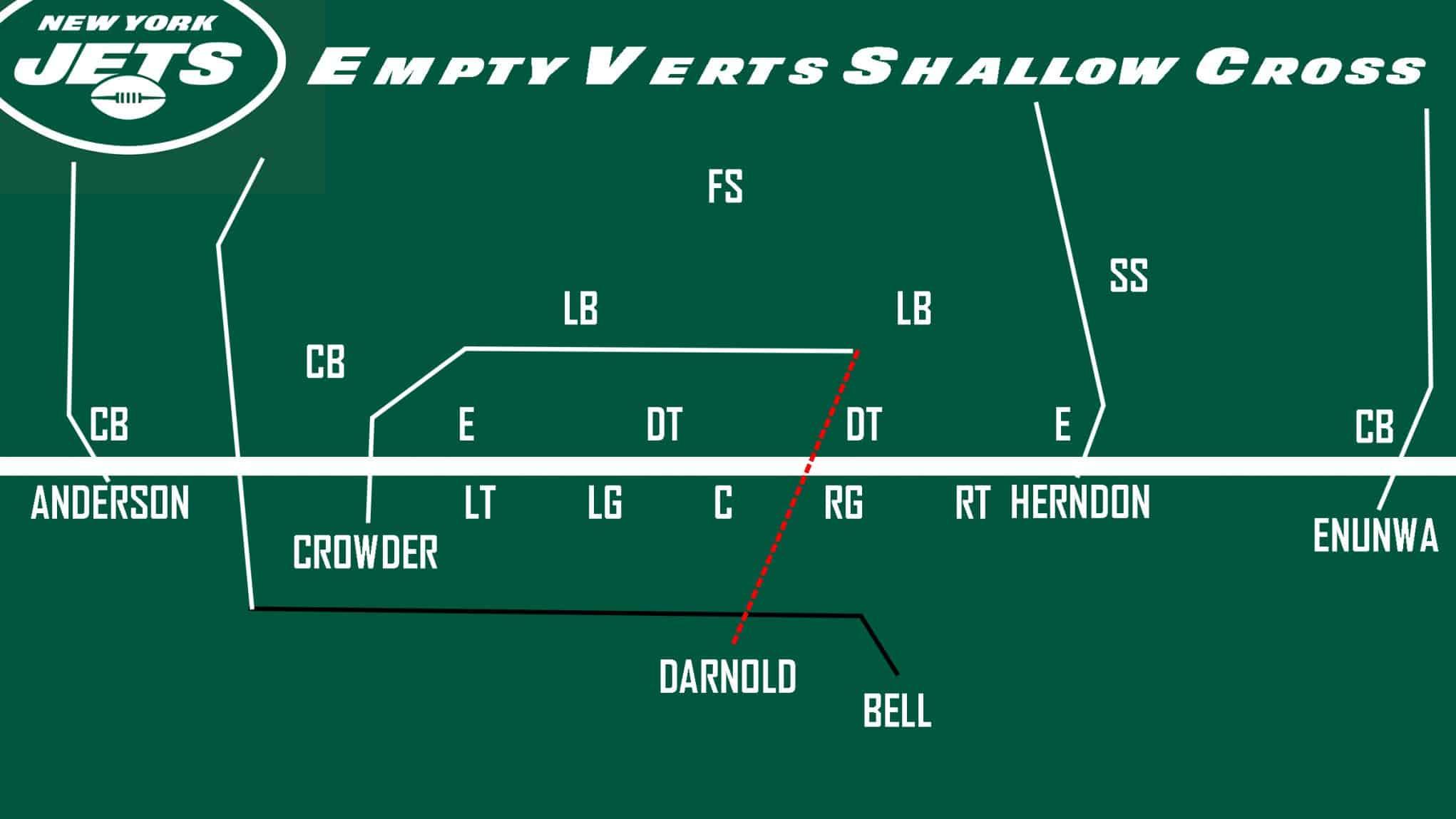 Jets Verts Shallow Cross
