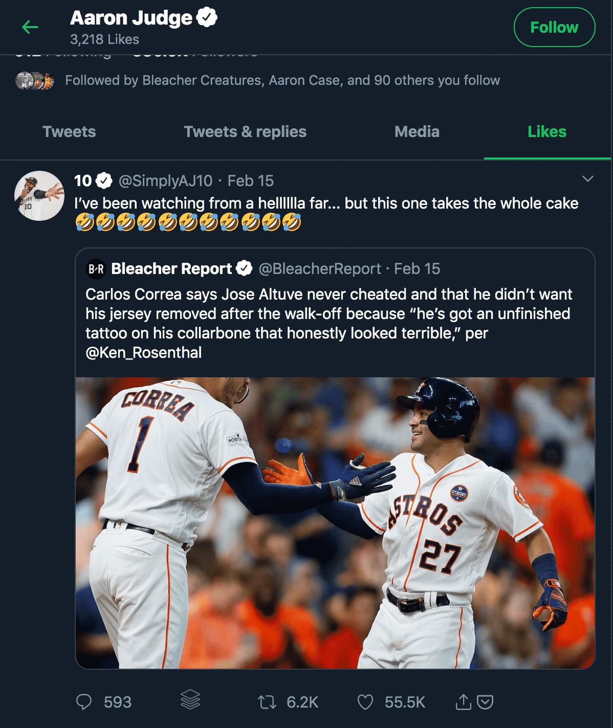 New York Yankees News Aaron Judge Likes Tweet Calling Out Astros