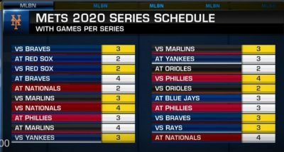 New York Mets 2020 schedule