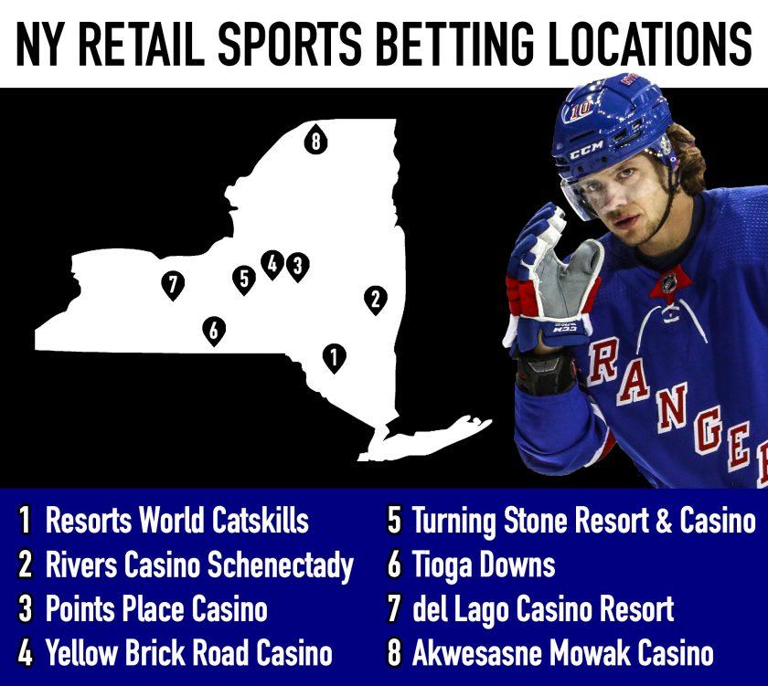 NY Retail Sports Betting Locations