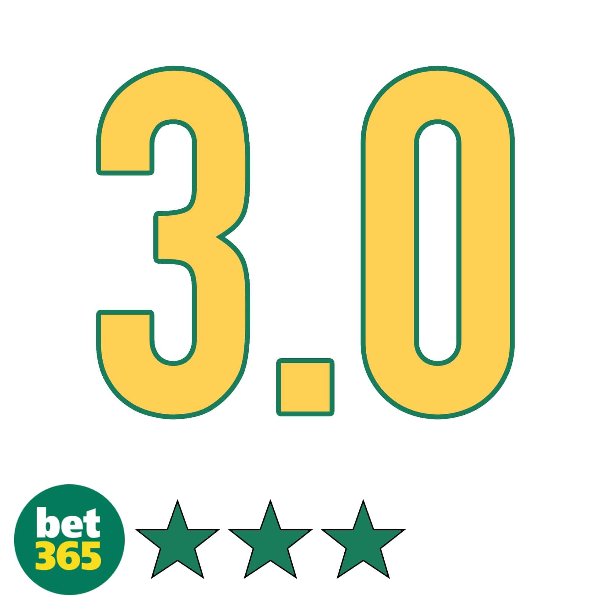 ESNY, Bet365 Review