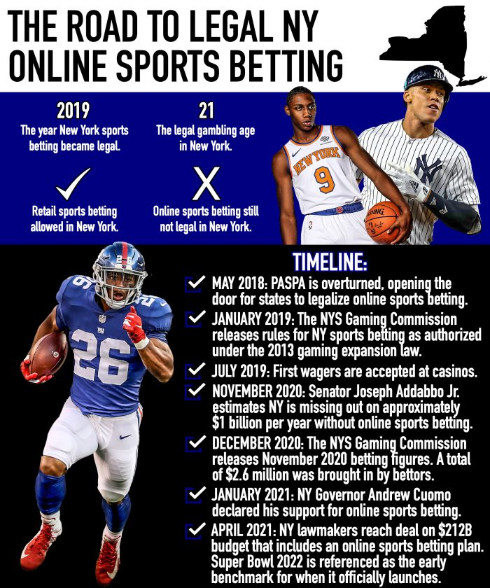 ESNY, Road To Online Sports Betting